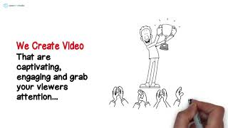 low cost marketing videos