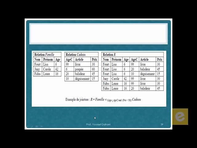 SQL 8: Algèbre relationnelle: les Opérateurs Binaires : Jointure