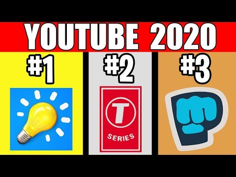 In 2 Years THIS Channel Will Be #1 Most Subscribed