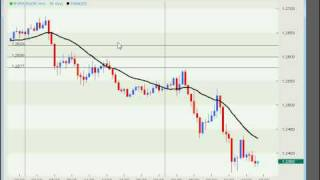 Forex Trading Strategies: Scalping With Trend in Your Favor