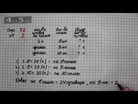Презентация по кубановедению 4 класс письменные источники
