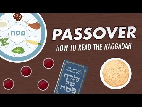 How To Prepare For The Passover Seder - Rabbi Fohrman
