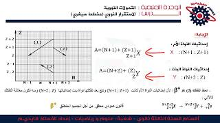 الدرس2: مخطط سيغري التحولات النووية فيزياء3ثانوي