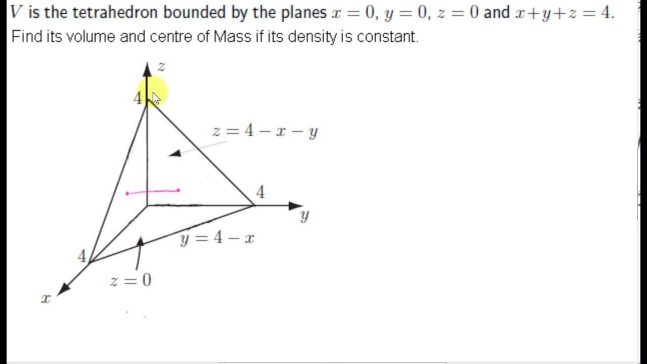 Triple Integration  The Centre Of Mass Of A Tetrahedron