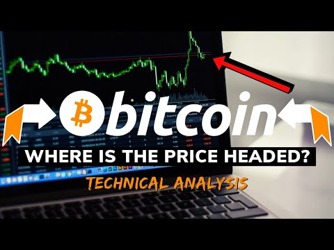 Bitcoin Price and Critical Level Market Indicators | BTC Technical Analysis