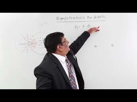 equipotentials-for-dipoles