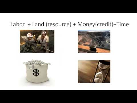 Introduction to Global Macro Investment Theory