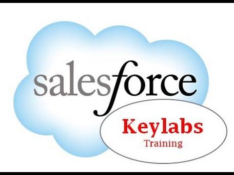 Salesforce Online Training in Hyderabad , Bangalore, USA, Job