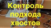 Ржаной КАНАДСКИЙ виски BLACK VELVET из экстракта ИНТЕРКВАС. Рецепт .