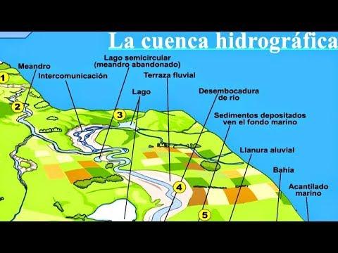 cuencas-hidrogrÁficas---geografÍa-preuniversitaria
