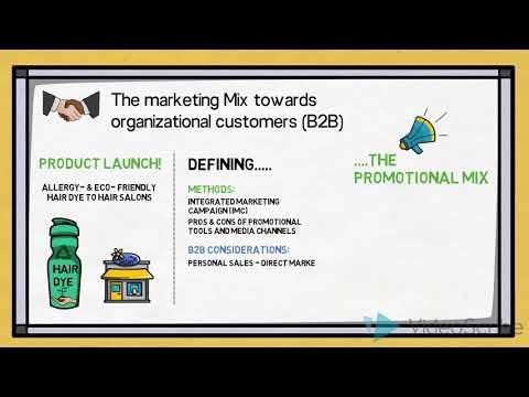 B2B Marketing Mix - An Introduction