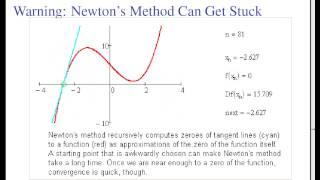 Concise Modular Calculus [42/97]: Newton