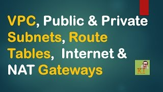 AWS - VPC Demo, Public & Private Subnets, Route Tables, Internet & NAT Gateways