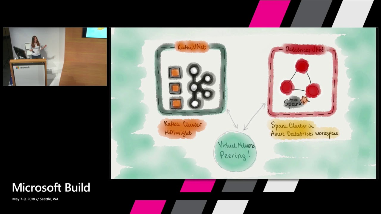 Real-time data streams with Apache Kafka and Spark : Build 2018