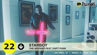 Prambors Top 40 | Week of December 24, 2016 - Lagu Barat dan Indonesia Terpopuler Saat Ini