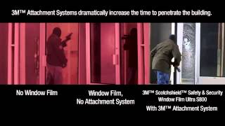 Importance of Attachment Systems with 3M Safety Films