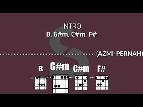 Chord AZMI-PERNAH (B) + Download Lagunya