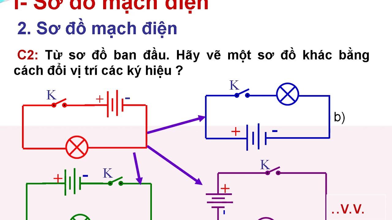 Môn: li     Khối 7    Bài: so do mach dien chieu dong dien