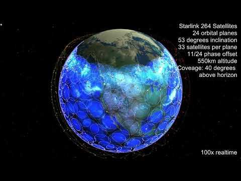 Starlink Partial Deployment (792 satellites)