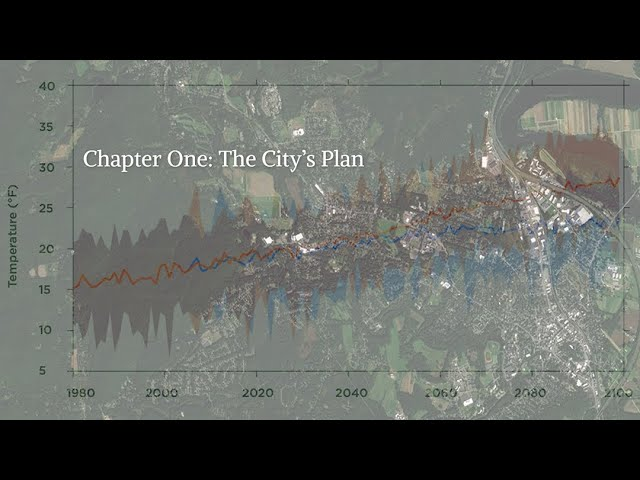 Northampton MA & Climate Change: How Are We Responding? - Katherine McCusker
