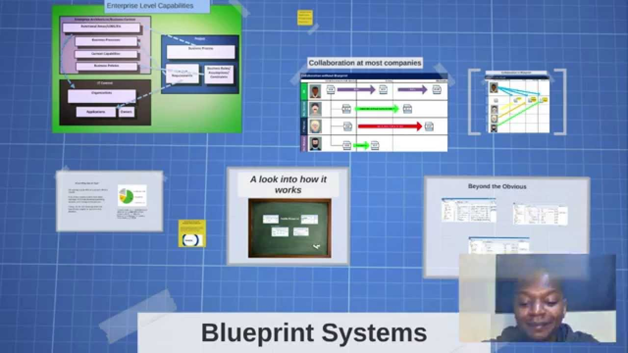 My experience with blueprint systems requirements management my experience with blueprint systems requirements management software youtube malvernweather Images