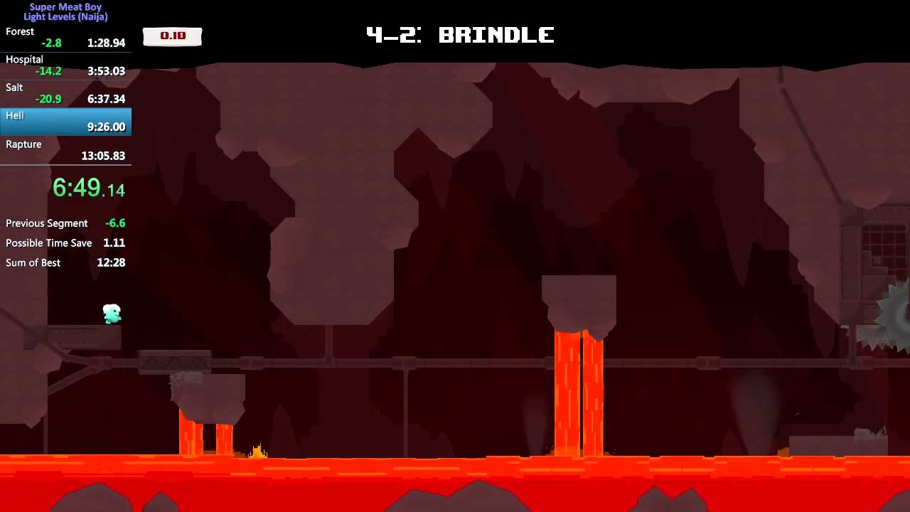 Naija Super Meat Boy