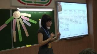 Учитель года России 2012 Колягина О Н Урок