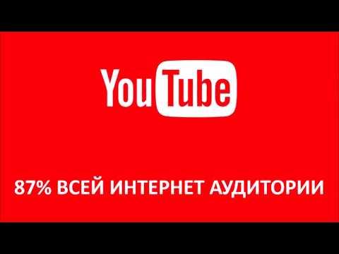 Как заработать на чужих видео в ютубе. БЫСТРЫЕ 100 000 РУБ. НА ЧУЖИХ ВИДЕО В ЮТЮБЕ