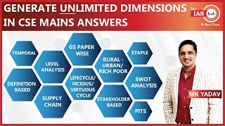 How to Generate UNLIMITED DIMENSIONS for ANY Mains Answer   CSE   IAS 2021   MK Yadav Sir
