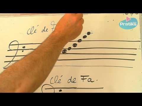 Solfège - Comment lire la clé de Fa ?