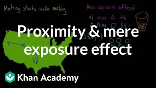 Proximity and the mere exposure effect