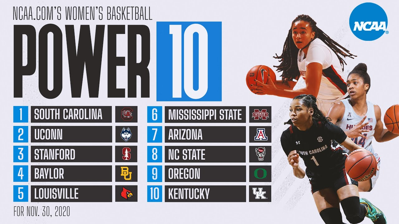 Women's college basketball rankings: Louisville moves up in Power 10