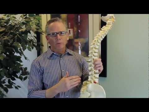 Sciatica or Sacroiliac Pain?