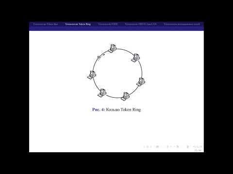 05 Сети с маркерным доступом. 02 Token Ring