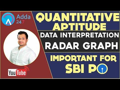 DATA INTERPRETATION || RADAR GRAPH || IMPORTANT FOR SBI PO 2017