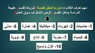 أقسام كلية الهندسة #اعدادي #هندسة #اقسام