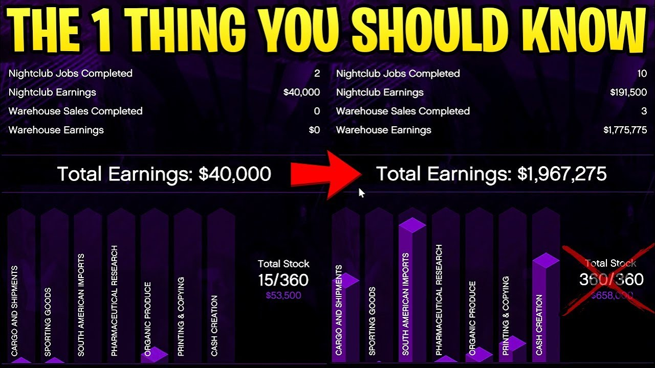 The One Thing You Need To Know About Making Money With The