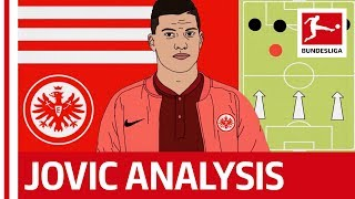 Luka Jovic Tactical Profile - Powered By Tifo Football