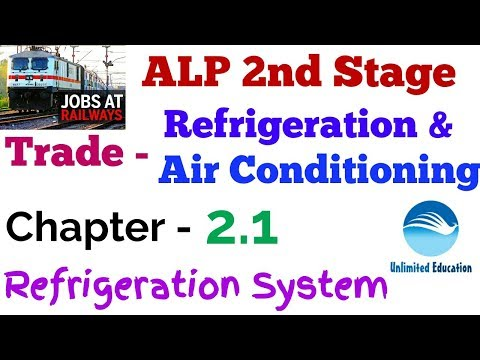 RAC | Refrigeration System |Chapter - 2.1 |Refrigeration and Air Conditioning Trade Lecture For CBT2