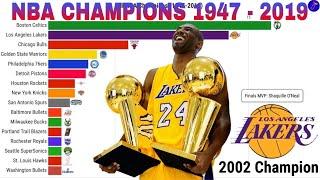 NBA Champions (1947-2019)|NBA Finals MVP Since (1969-2019)