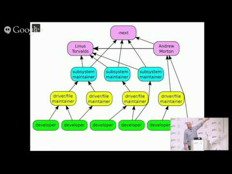"HKG15 : ""How Linaro is doing"" - Greg Kroah-Hartman, Linux Foundation"