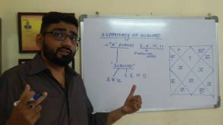 Learn KP Astrology - Supremacy of Sub Lord - Stafaband