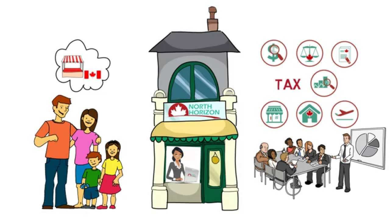 Canadian Business Immigration- One Stop Shop