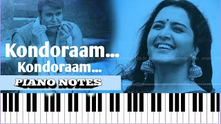 Kondoram Odiyan Piano Tutorial | Odiyan Songs on Piano | Kondoram Odiyan Song Piano Notes & Midi
