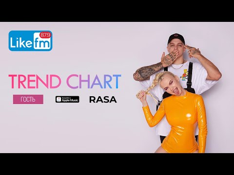 @RASA MUSIC про работу лейблов, первую популярность и любимые сериалы