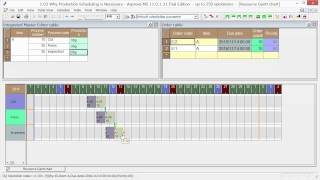 1.03 Why Production Scheduling is Necessary