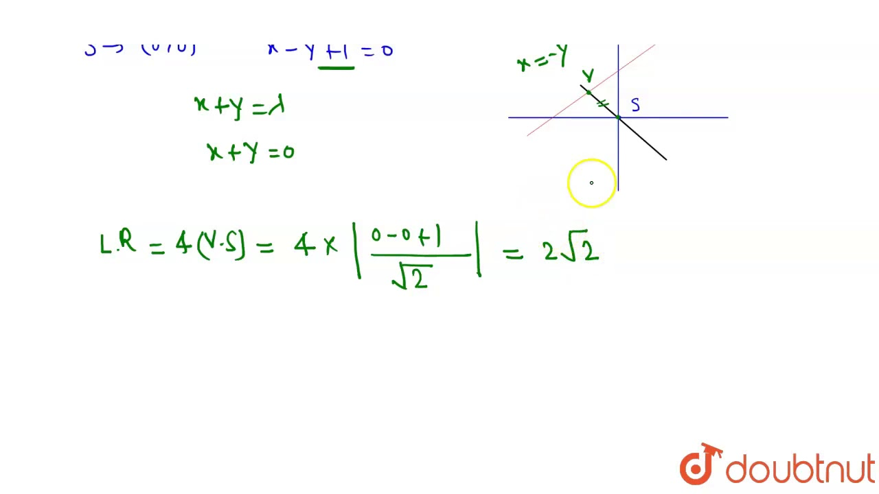 Let (2, 3) be the focus of parabola and x + y toppr.com