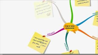 iMindMap - 6 tips for better communication