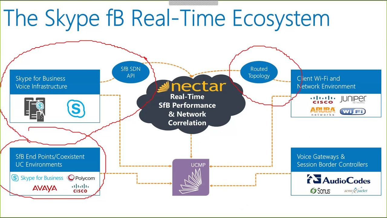 Webinar wednesday real time monitoring for skype for for Time for business