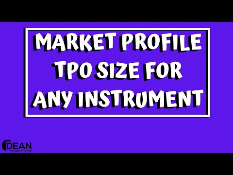 One Cool Trick To Set The Correct TPO Size On Market Profile Chart For Any Instrument